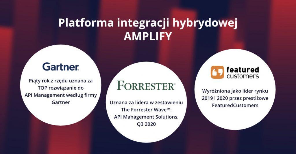 Platforma zarządzania API AMPLIFY w rankingach Gartner i Forrester